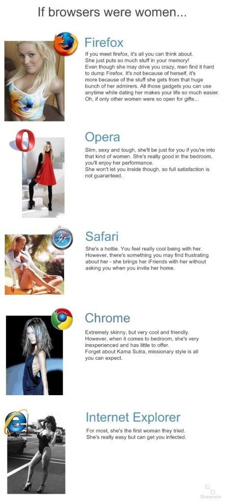 if_browsers_were_women-s569x1250-12173-580